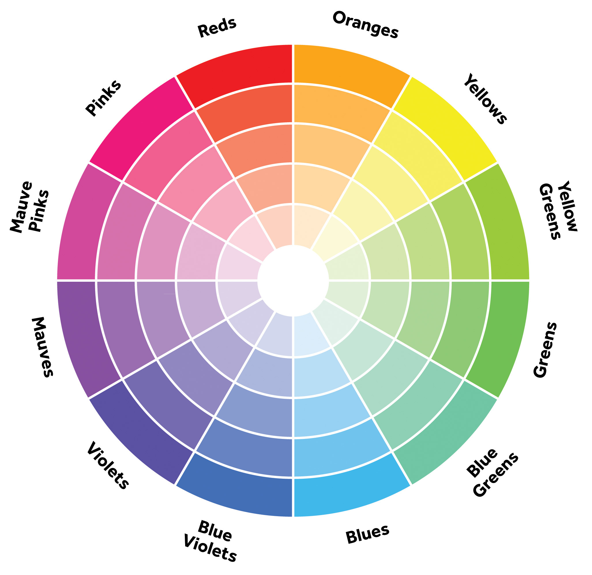 Syracuse ny family photographer what to wear and the - Color wheel for decorating ...