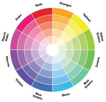Color wheel by: https://www.beadsandpieces.com/learn-how-to-use-the-color-wheel-for-your-bead-and-jewelry-design